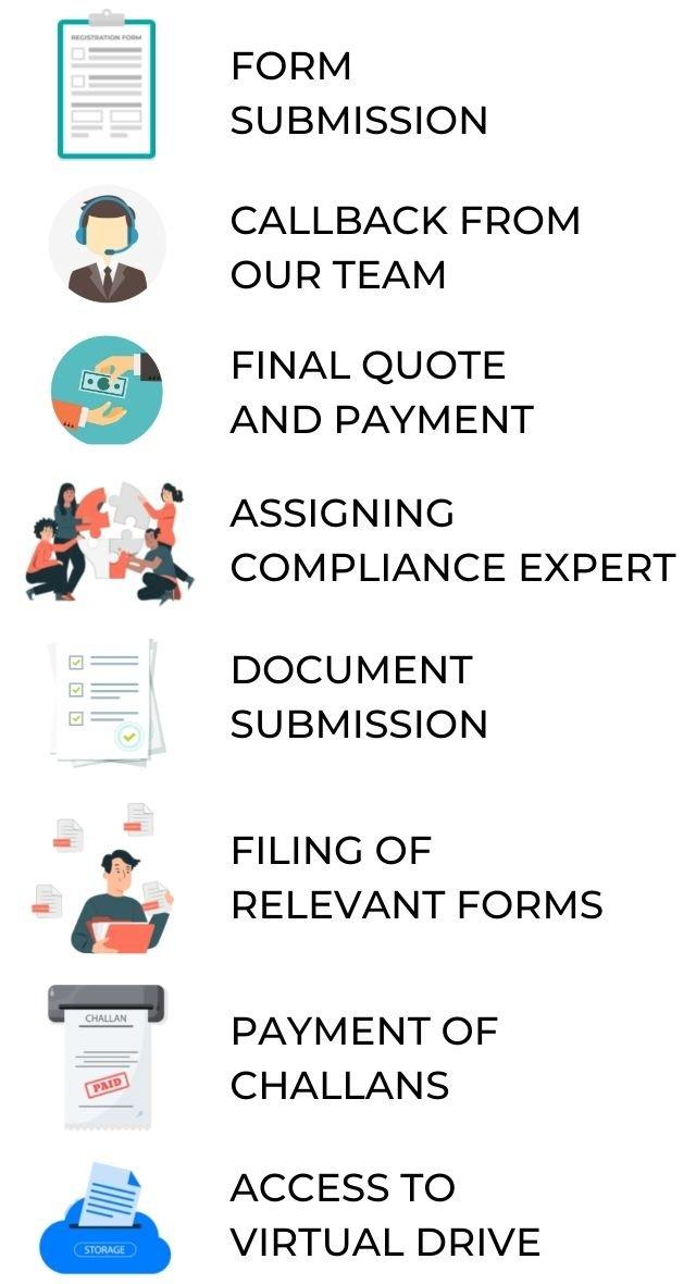 ROC Company Annual Compliance Comprehensive